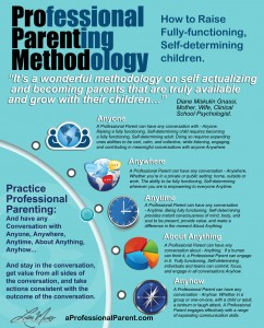 08 Five 5As details I AM a Professional Parent Style corporate family parenting.jpg